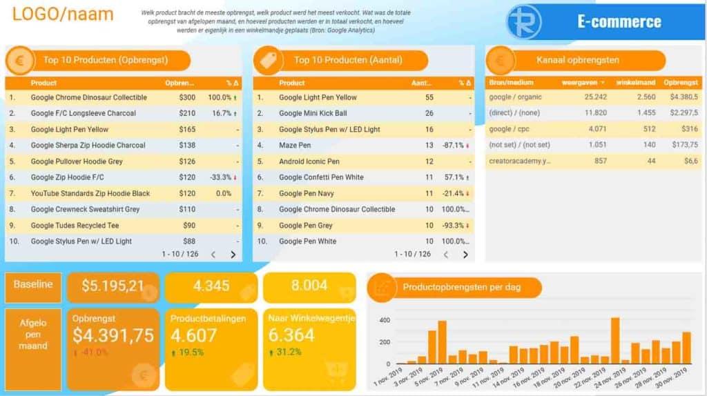 google data studio voorbeeld rapport webshop