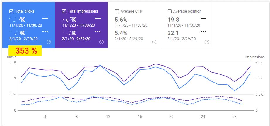 gsc-groei-google