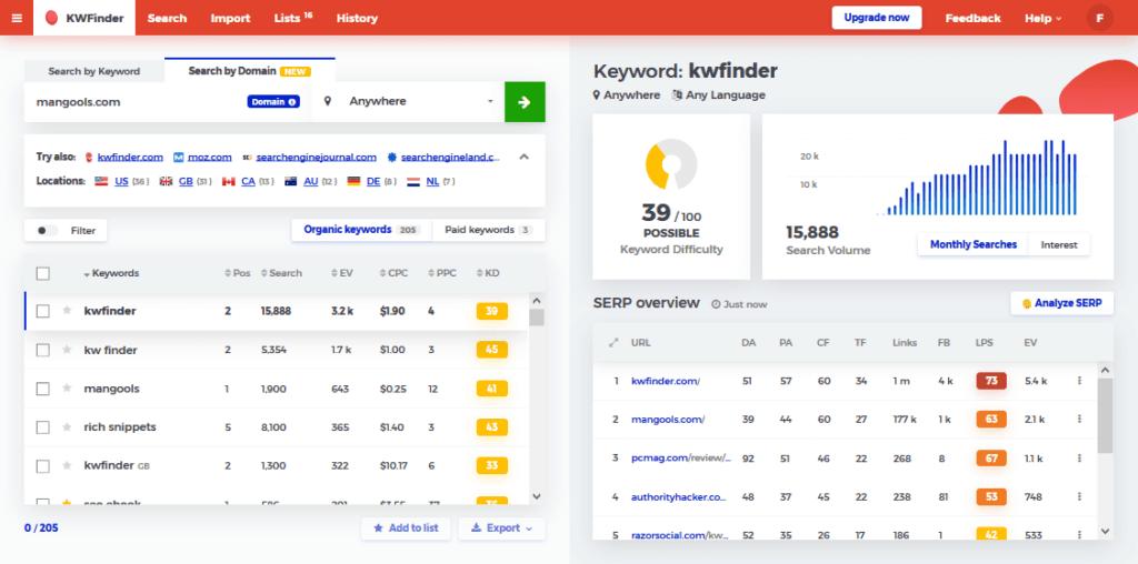 overzicht KWfinder, keyword seo tool