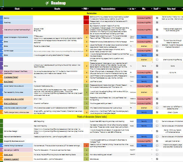 roadmap-small