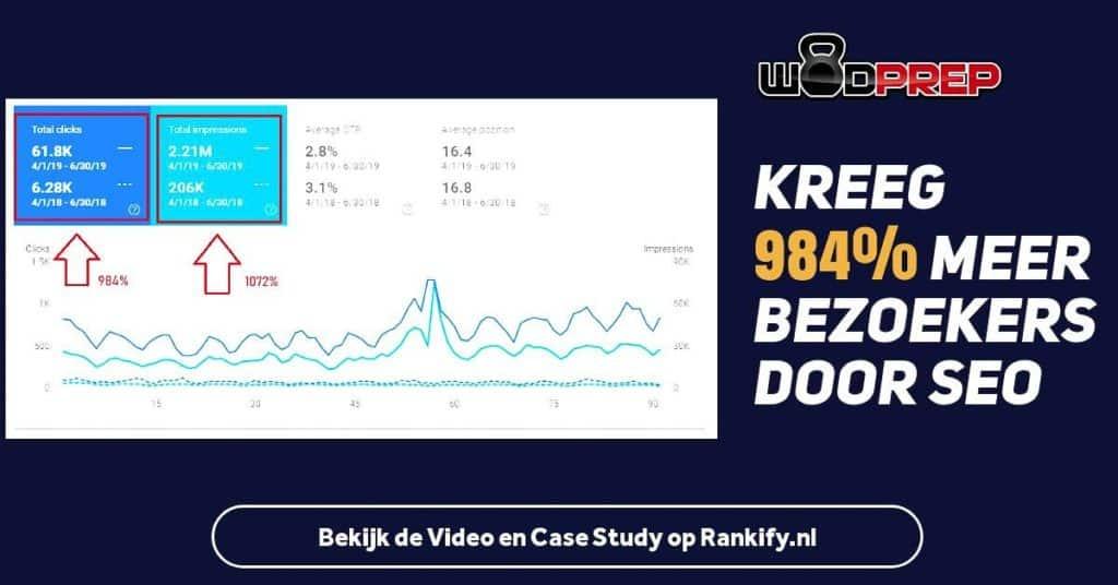 seo case study 984% meer bezoekers
